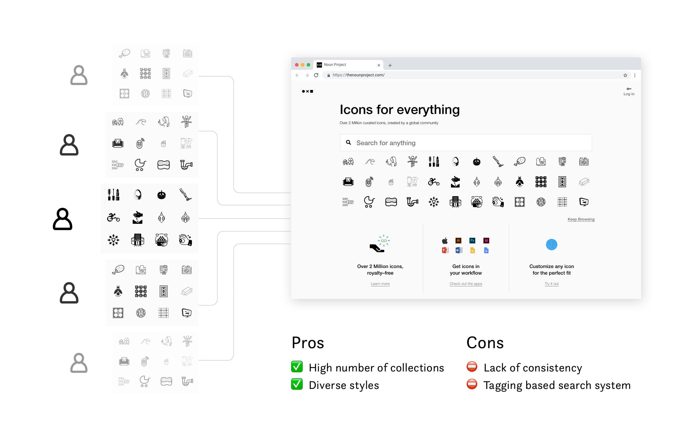 consistent-iconAggregator