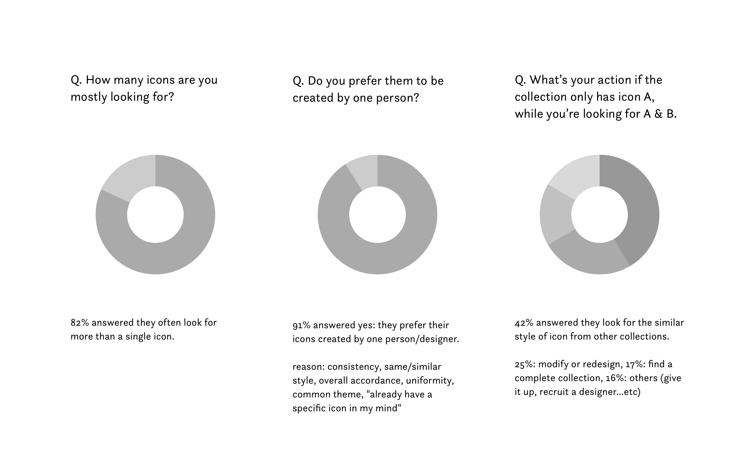 consistent-survey