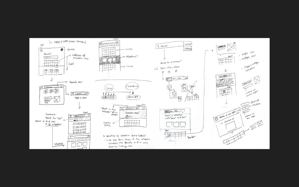 handwritten notes and sketches for the consistent doodles structure